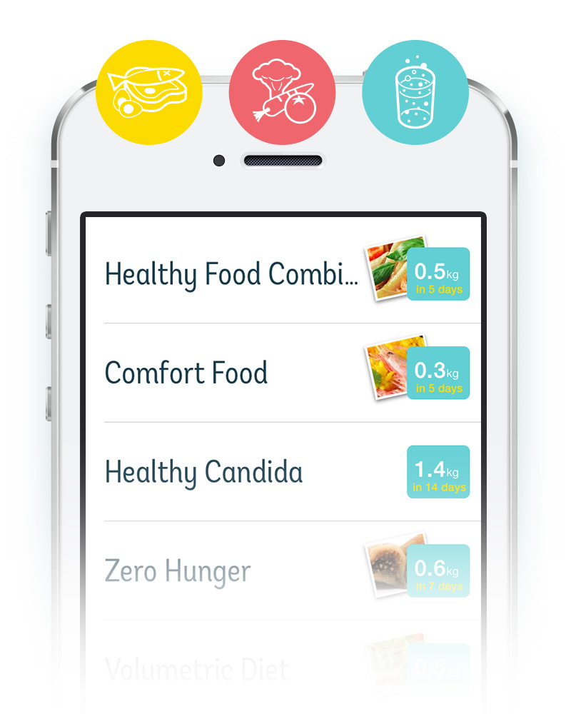 Dietpoint weight loss app i love this app there are so many diets to choose from i recommend it to everyone ellen geenschuldenfo Image collections